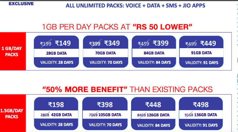 Jio new year plans